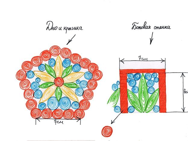 Схема бумажной шкатулки