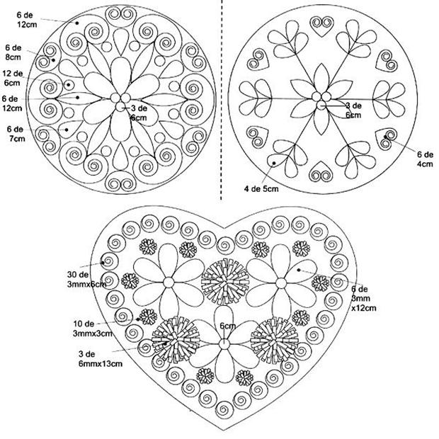 Обозначение диаметра, длинны и ширины